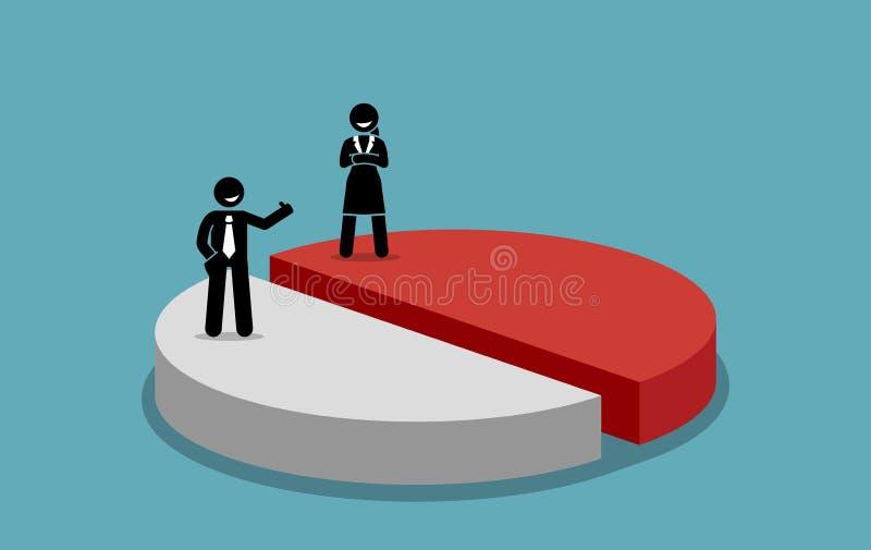 Ilustrações da igualdade e da equidade de gênero ilustração royalty free