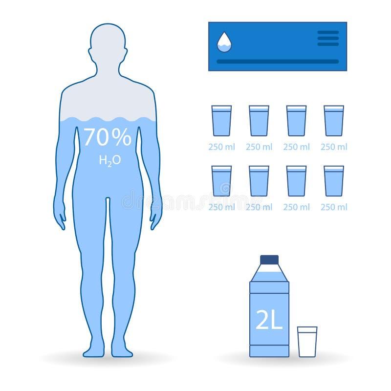 Ilustrações lisas do equilíbrio de água ilustração stock
