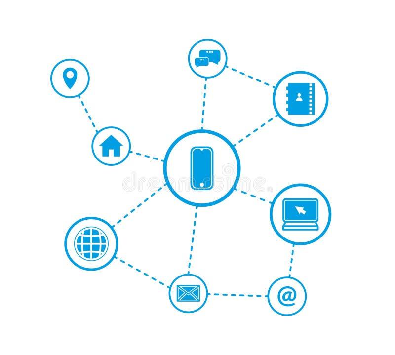 Ilustra??o do vetor de um conceito de uma comunica??o ?cones de uma comunica??o CASA, PC, TELEFONE, A COMUNIDADE DE INTERNET ilustração royalty free