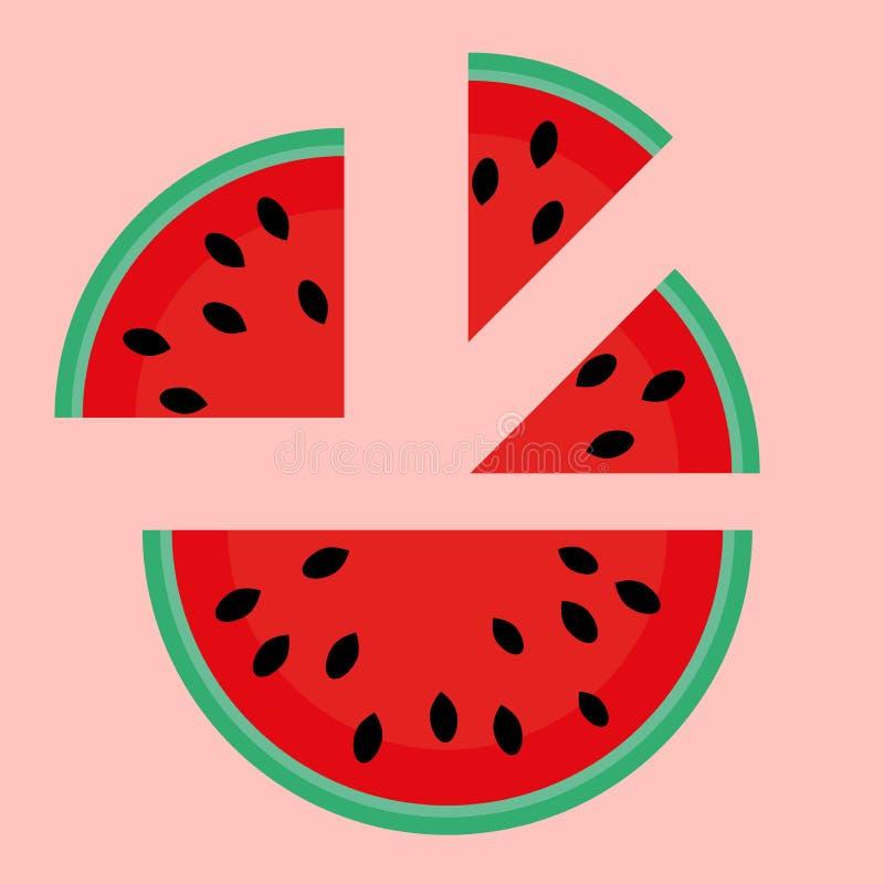 Ilustra??o lisa lisa da melancia Fatias de melancia suculenta Ilustra??o para vendas, cart?o do ver?o, ?cones, destaques ilustração do vetor