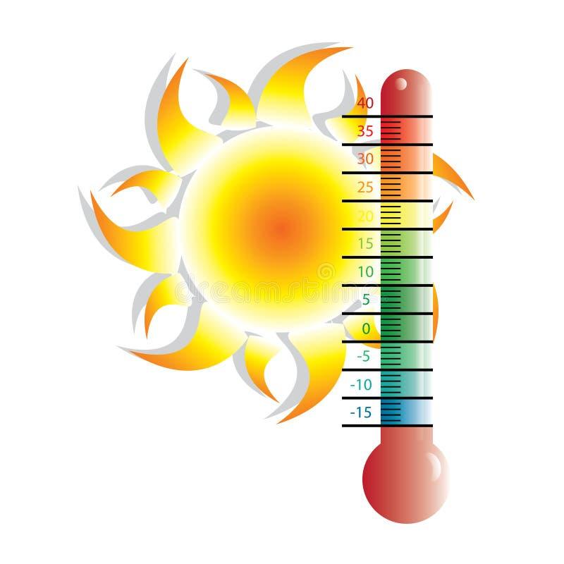 Ilustración alerta del calor con el sol ilustración del vector