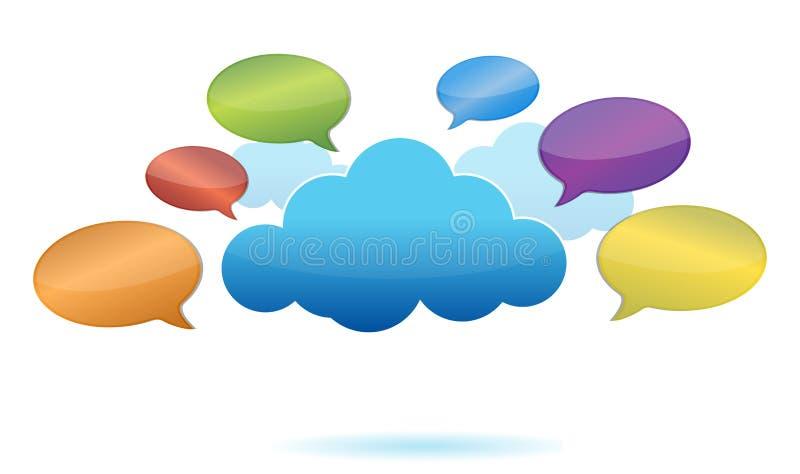 Ilustración del concepto de la nube del discurso libre illustration