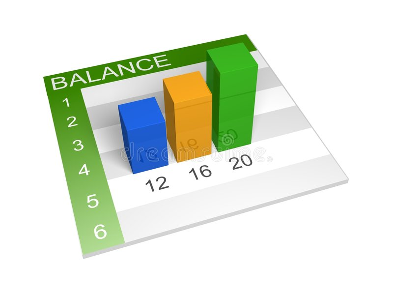 Ilustración del diagrama del balance stock de ilustración