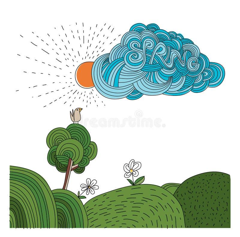 Ilustración del resorte libre illustration