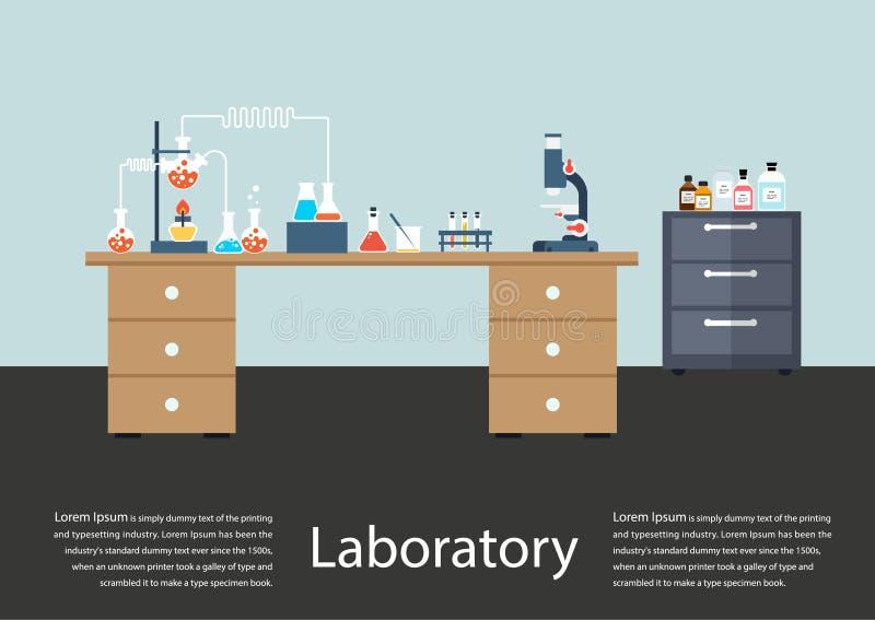 Ilustración del vector Fondo médico plano del concepto libre illustration