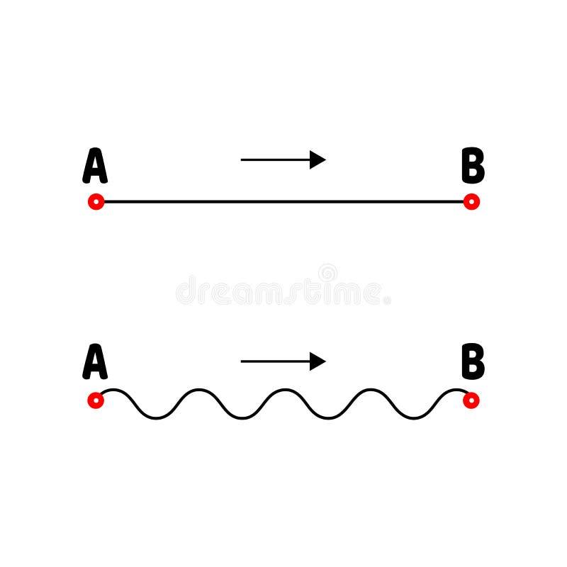 Ilustración La trayectoria de A a B Derecho y líneas enredadas Flecha libre illustration