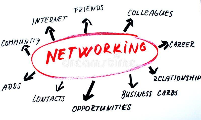 Ilustración social del establecimiento de una red libre illustration