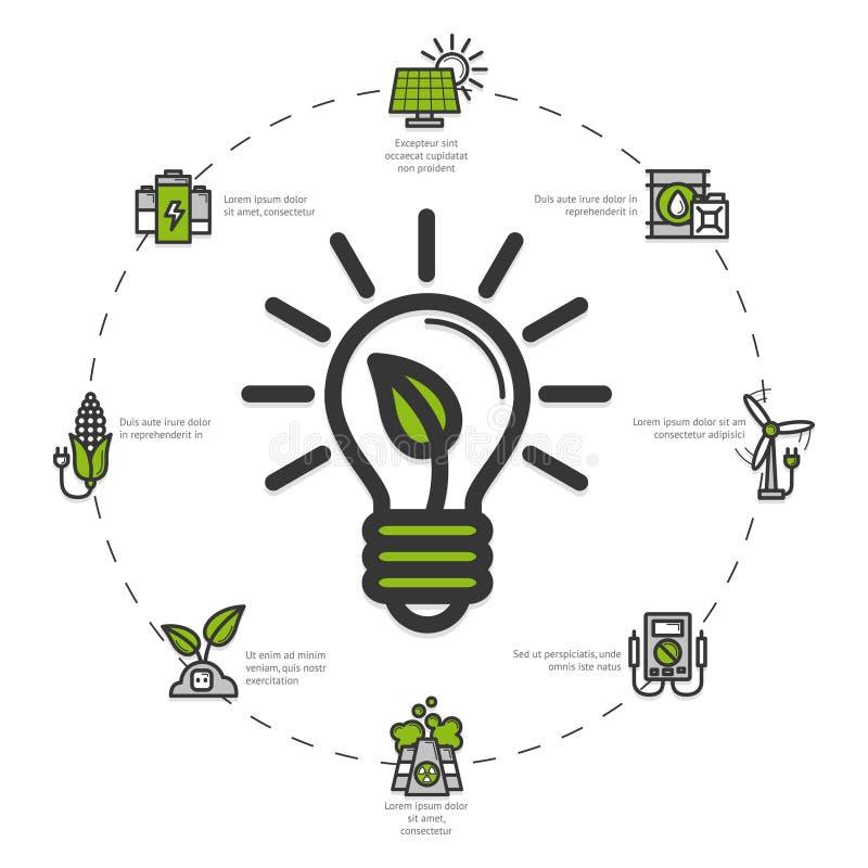 Ilustración verde de la energía libre illustration