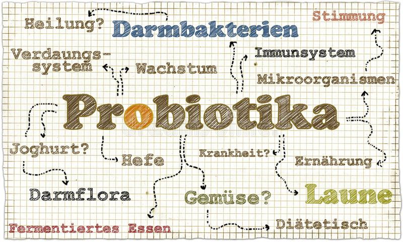 Ilustracja o Probiotics w klasyka stylu ilustracji