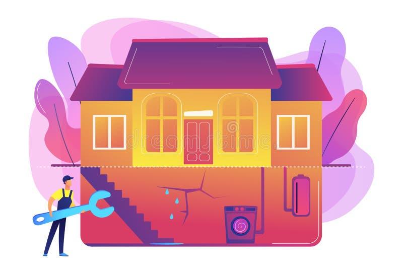 Ilustracja wektora koncepcji usług piwnicy ilustracja wektor