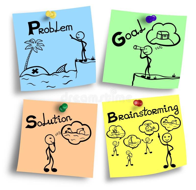 Ilustracja wyjaśniająca w cztery krokach brainstorming proces ilustracji