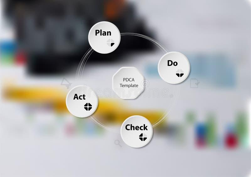 Ilustracyjny infographic szablon z PDCA metodą tworzącą cztery papierowymi okręgami ilustracji