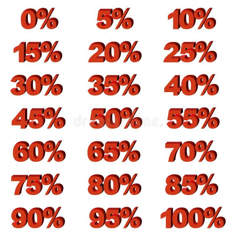 Ilustracyjny Wektorowej grafiki sprzedaży Ustalony procent ilustracji