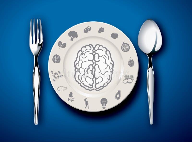 Ilustrador do vetor do alimento para o cérebro ilustração royalty free
