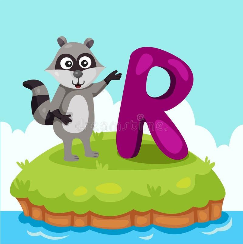 Ilustrator Letter'R jest dla Raccoon royalty ilustracja