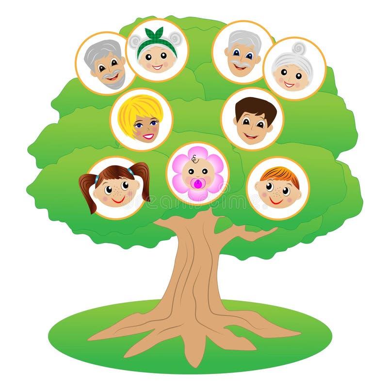 Imágenes De La Familia En árbol Genealógico Ilustración del Vector ...