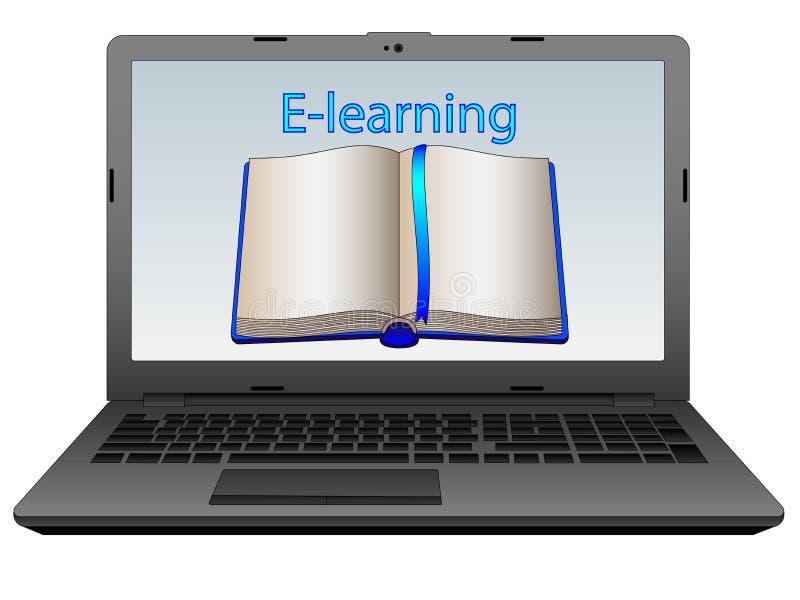 Im Internet ausbilden Elektronisches Lernen Direktübertragung und Fernstudium, Kurse und Selbstausbildung im Netz lizenzfreie abbildung
