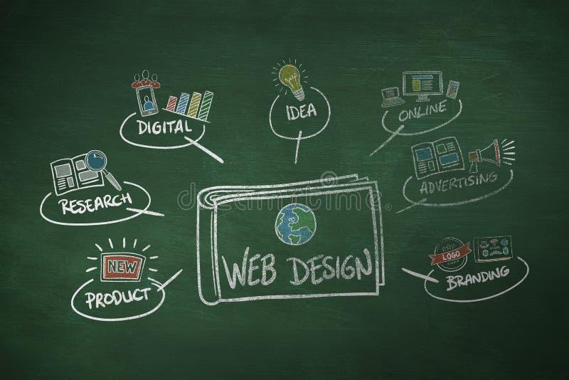 Download Image Composée De Web Design Illustration Stock - Illustration du griffonnage, vert: 56480178