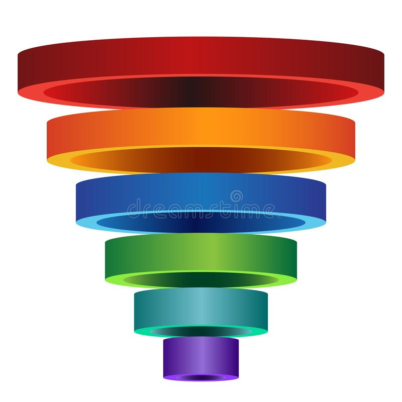 3D Segmented Funnel Chart. An image of a 3D Segmented Funnel Chart with isolated color coded rings stock illustration