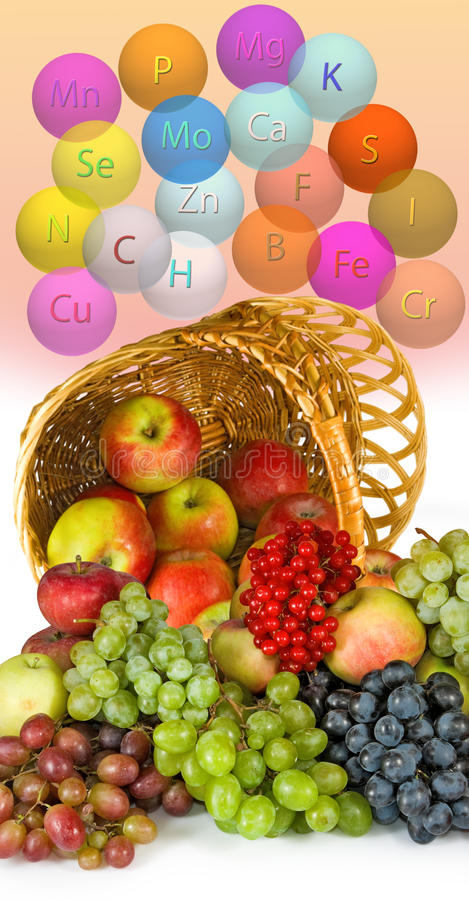 Image of different fruits in inverted basket close-up. Image of different fruits in inverted basket closeup royalty free stock images