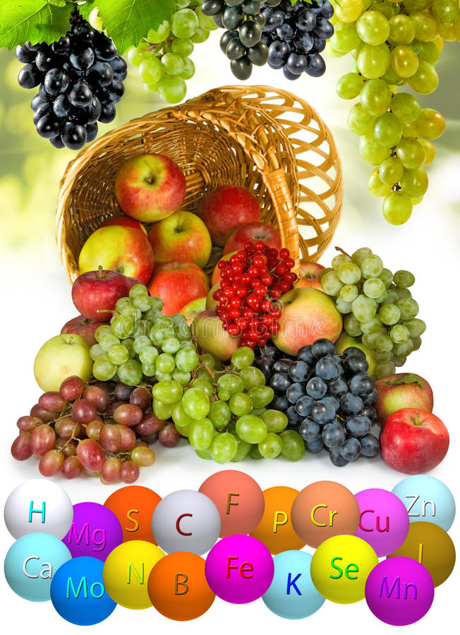 Image of fruits in inverted basket closeup. Image of fruits in inverted basket close-up royalty free stock photography