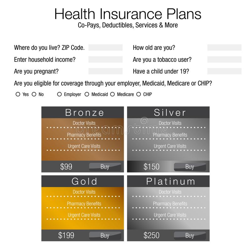 Health Insurance Pricing Application Form. An image of a Health Insurance Pricing Application Form for assessing benefits and eligibility vector illustration