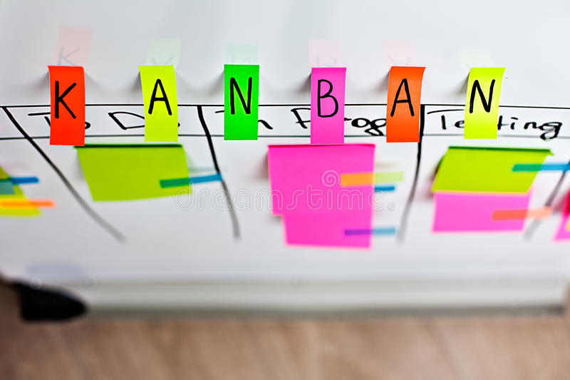 Image of inscription kanban tool colored stickers on a white board. Kan ban system as an example for a modern project management methodology stock photo