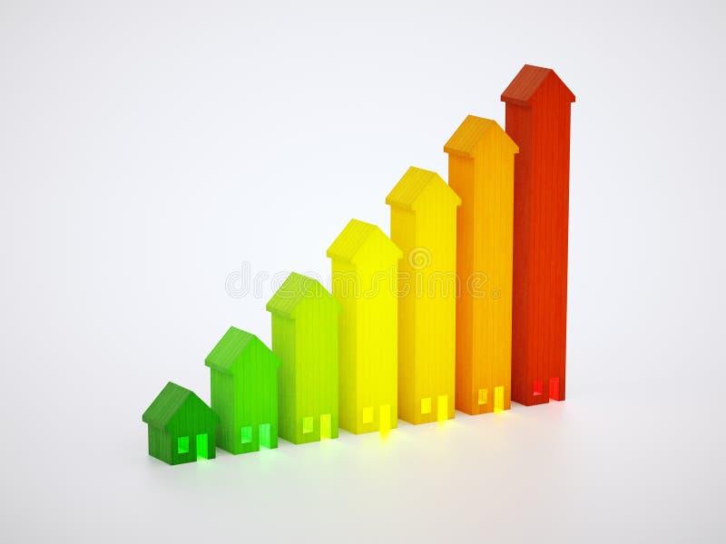 Imagem da etiqueta da energia da casa ilustração stock