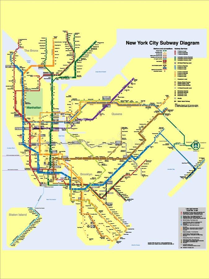 Imagem da ilustração de um mapa do metro de New York ilustração do vetor