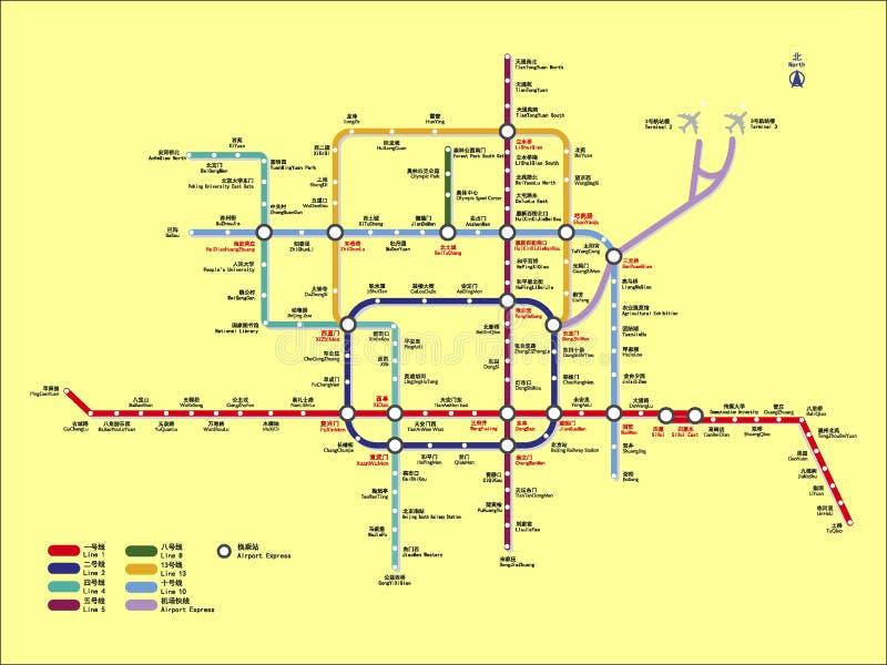Imagem da ilustração de um mapa do metro do Pequim ilustração royalty free