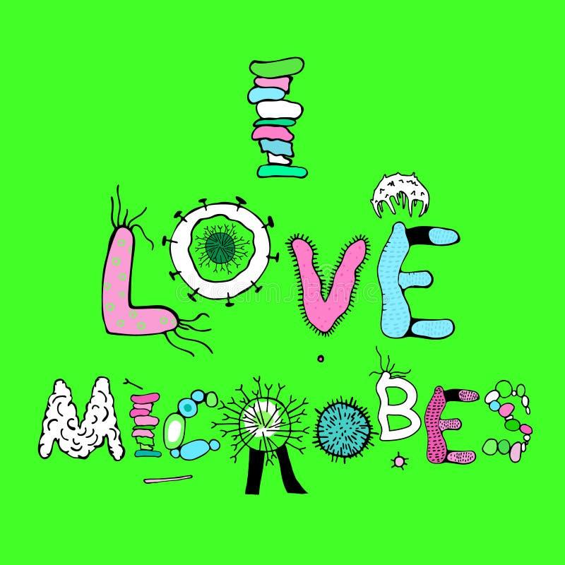 Imagem do cartaz da microbiologia ilustração do vetor