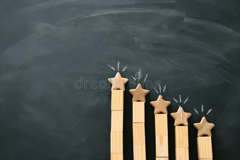 Imagem do conceito de ajustar um objetivo de cinco estrelas aumente a ideia da avaliação ou da classificação, da avaliação e da c imagens de stock royalty free