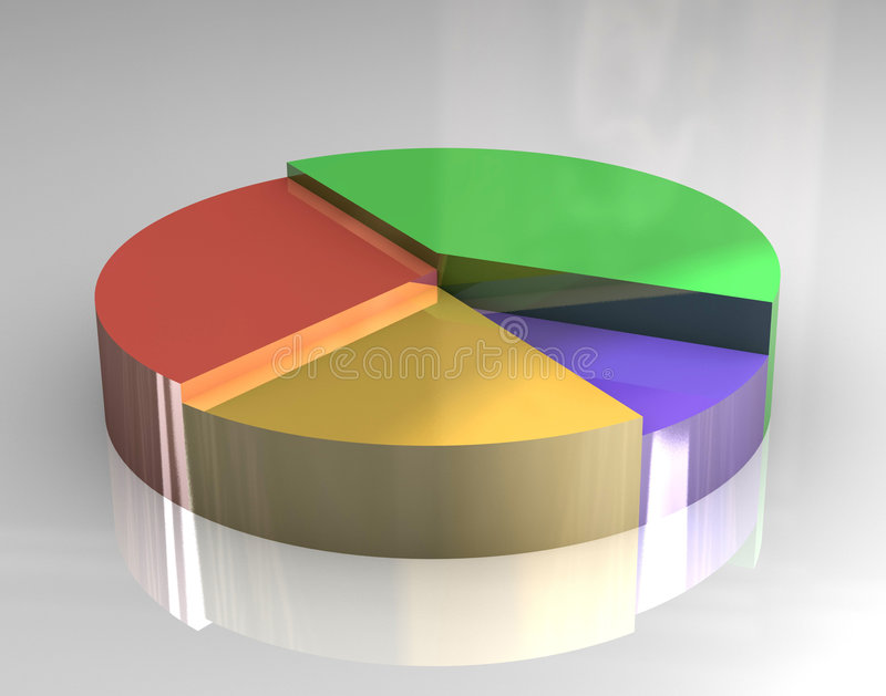 imagem gráfica 3d da carta de torta ilustração do vetor