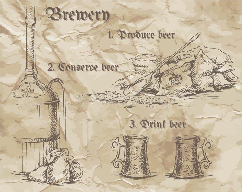 Imagem para o menu com cerveja ilustração do vetor