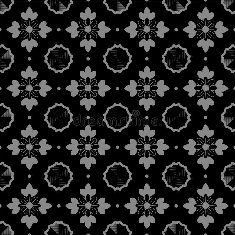 Imagen de fondo antigua oscura elegante del caleidoscopio de la hoja de la flor ilustración del vector