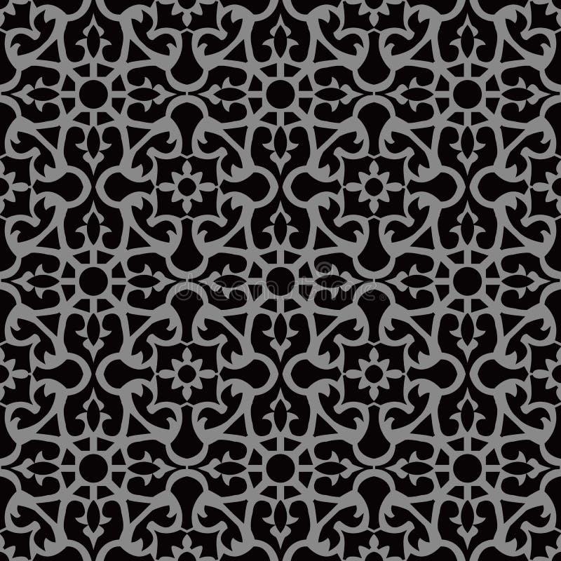 Imagen de fondo antigua oscura elegante del caleidoscopio del cuadrado de la flor ilustración del vector