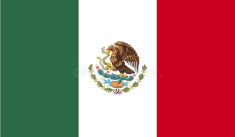 Imagen de la bandera de México ilustración del vector