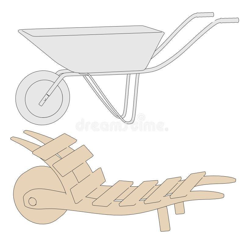 Imagen de la carretilla de rueda libre illustration