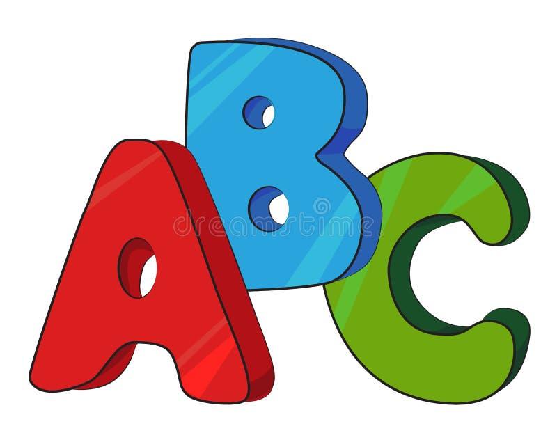 Imagen de la historieta de las letras de ABC ilustración del vector