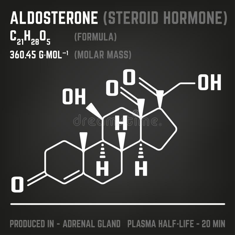 Imagen de la molécula de la hormona ilustración del vector