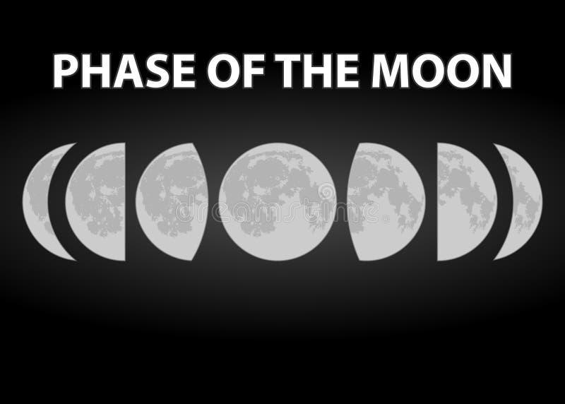Imagen de las fases de la luna en un fondo negro stock de ilustración