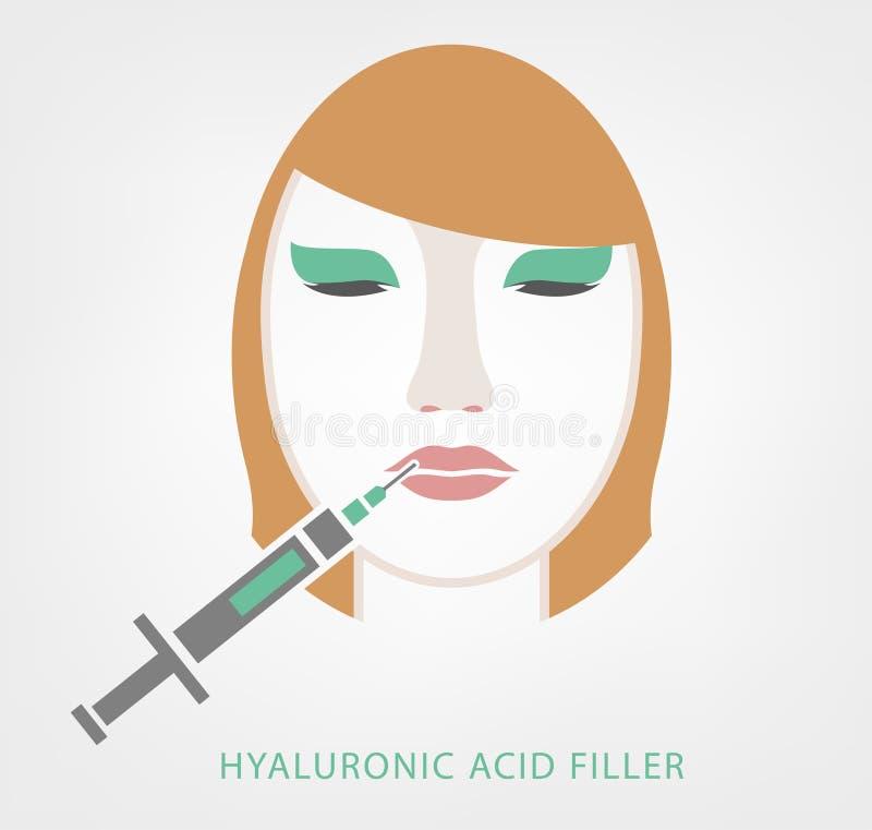 Imagen de las inyecciones de los labios libre illustration