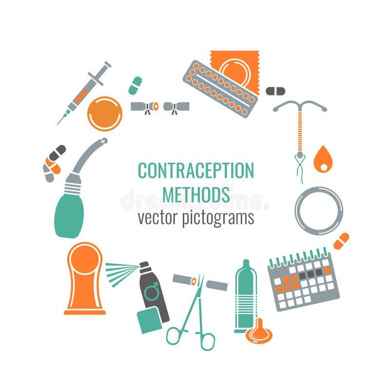 Imagen de los métodos de la contracepción ilustración del vector