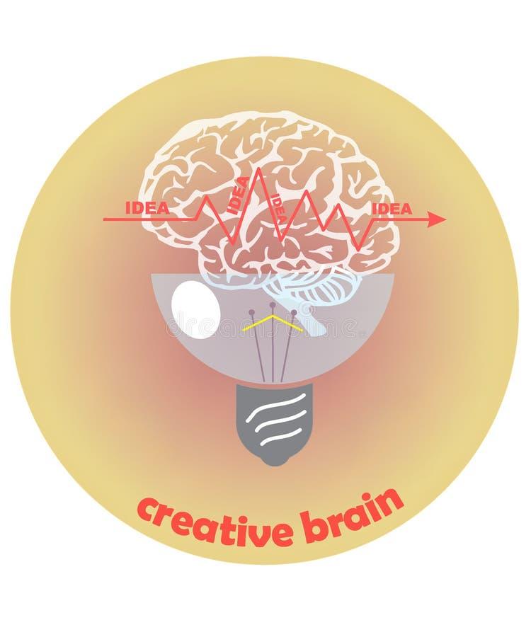 Imagen de un cerebro creativo con una lámpara que genera stock de ilustración