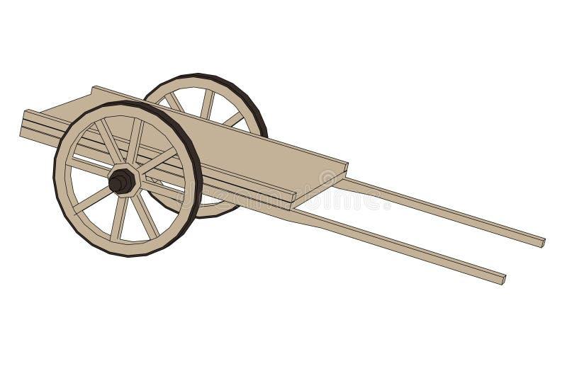 imagen del carro medieval stock de ilustración