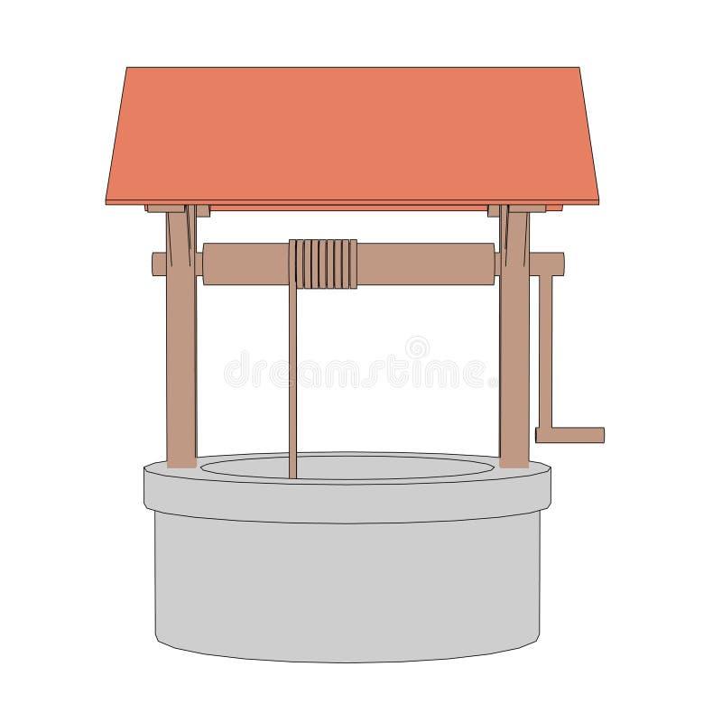 Imagen del pozo medieval stock de ilustración