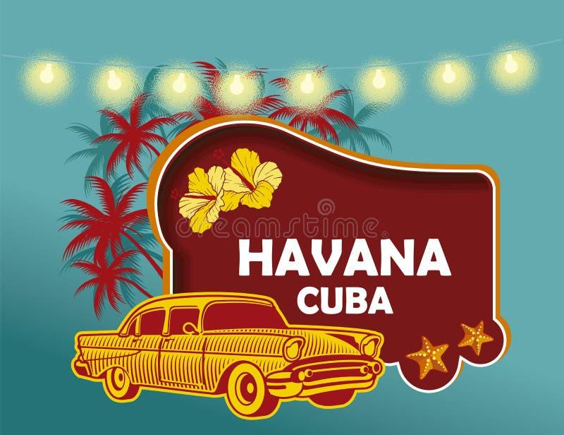 Imagen que refiere a la ciudad de La Habana en Cuba libre illustration