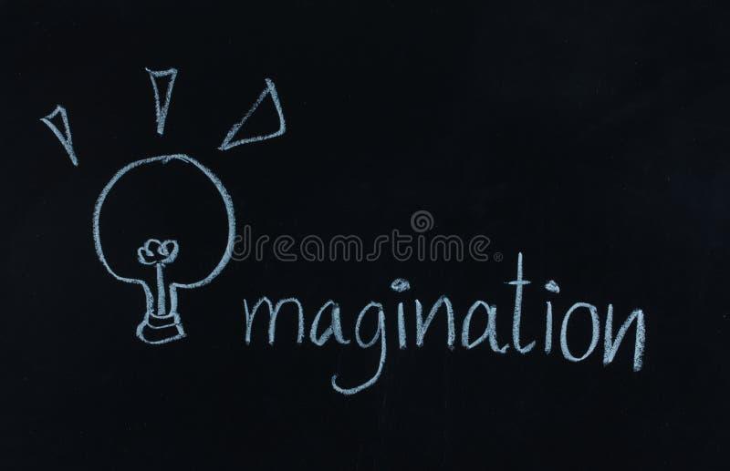 Imaginación de la palabra del dibujo y bombilla imagenes de archivo