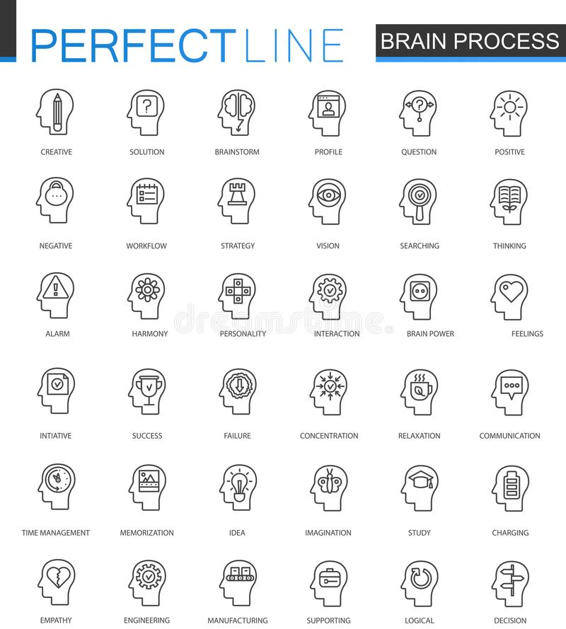 Imagination and mind powe thin line web icons set. Brain mind process power outline stroke icons design. royalty free illustration