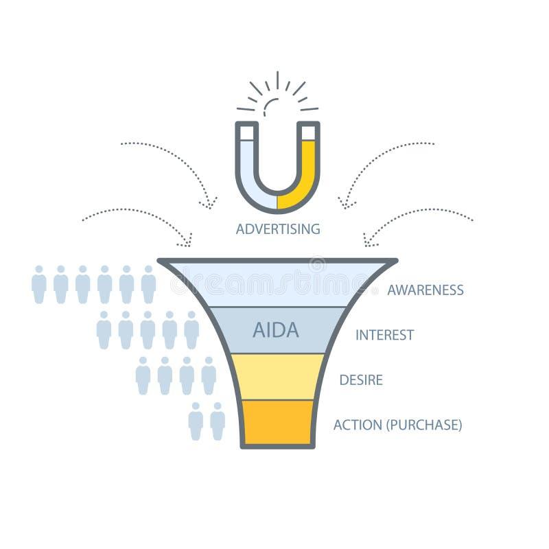 Imbuto dell'acquisto o modello di vendita dell'imbuto di conversione infographic illustrazione vettoriale